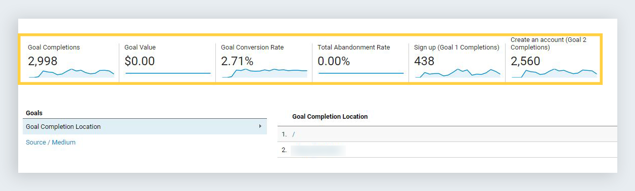 google analytics reports create conversion goal overview